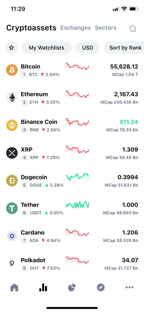 CoinMarketCap Charts screenshot