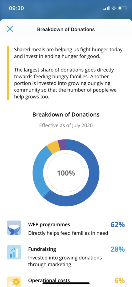 ShareTheMeal Donation breakdown screenshot